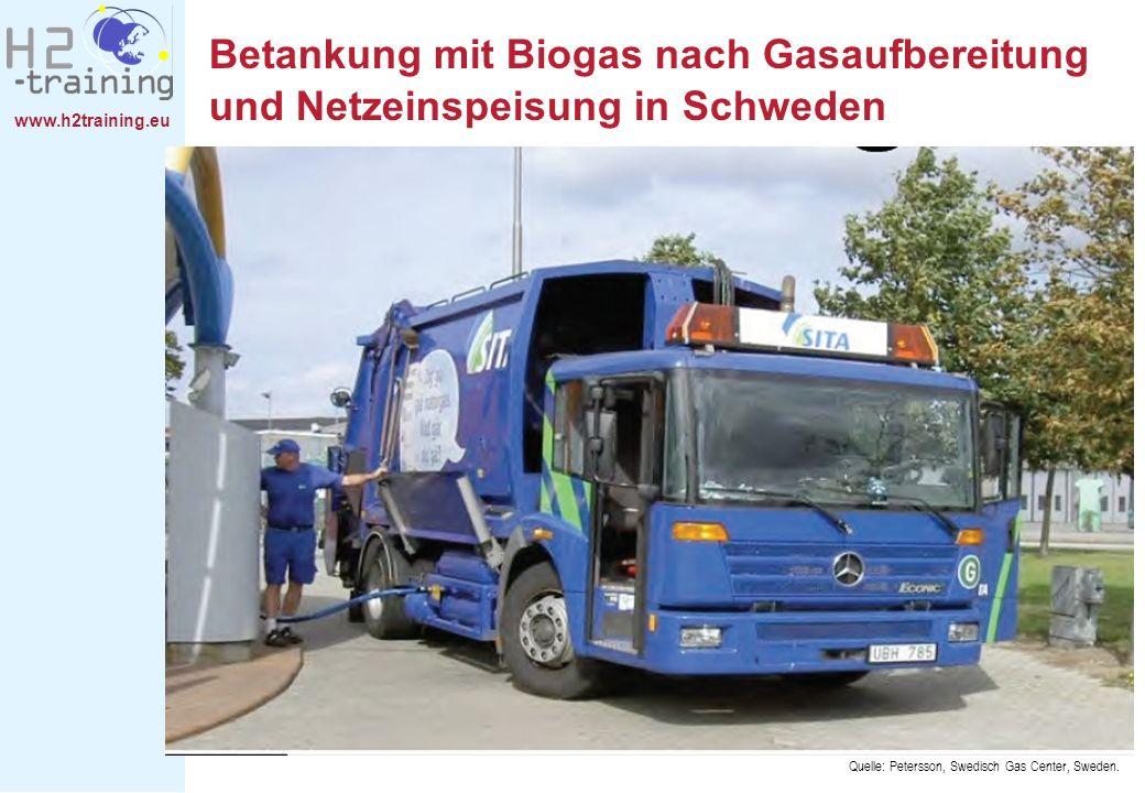 Betankung mit Biogas nach Gasaufbereitung und Netzeinspeisung in Schweden