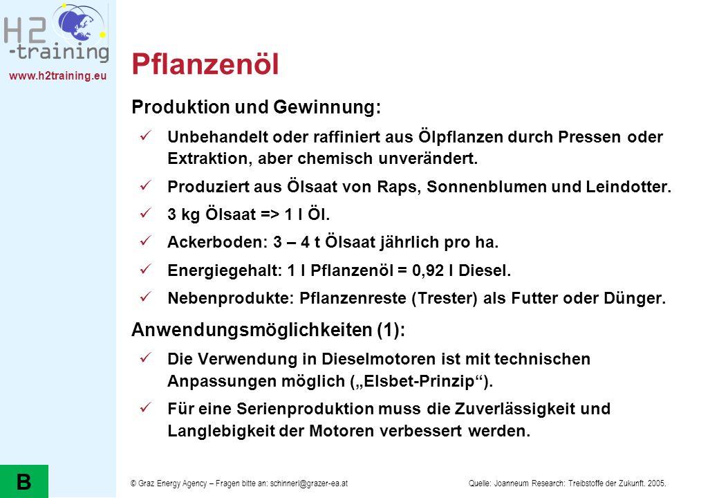 Pflanzenöl B Produktion und Gewinnung: Anwendungsmöglichkeiten (1):