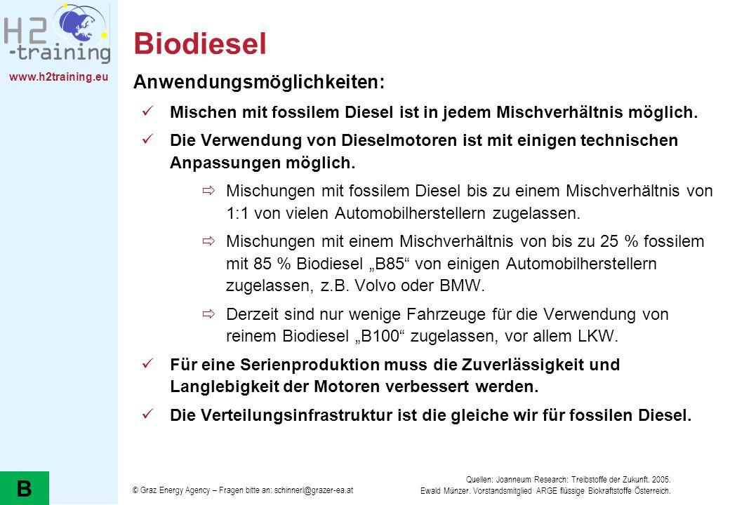 Biodiesel B Anwendungsmöglichkeiten:
