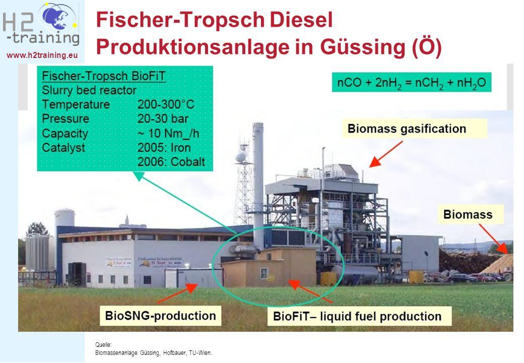 Fischer-Tropsch Diesel Produktionsanlage in Güssing (Ö)
