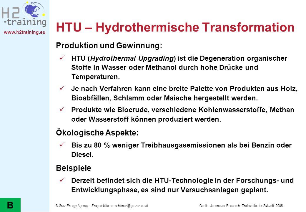 HTU – Hydrothermische Transformation