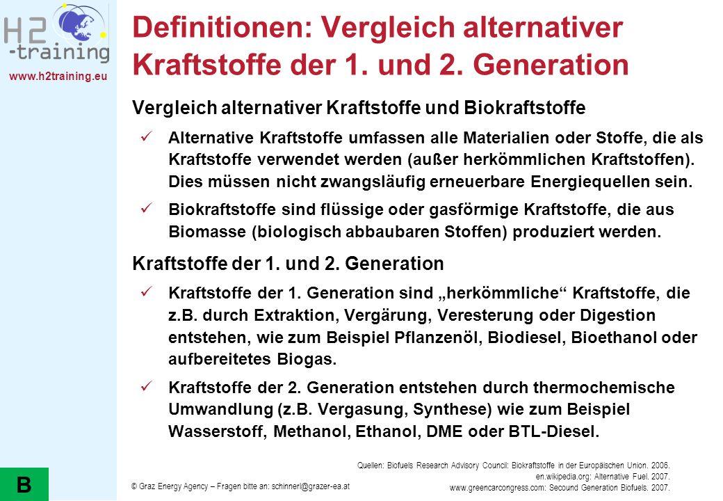 Definitionen: Vergleich alternativer Kraftstoffe der 1. und 2