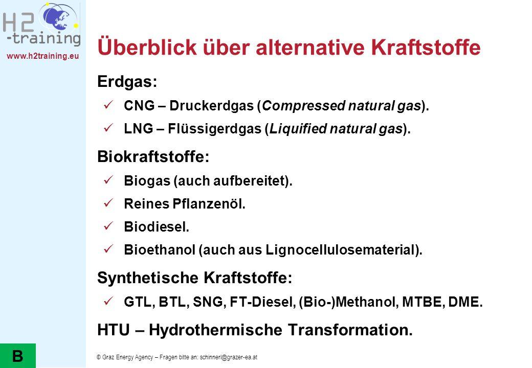Überblick über alternative Kraftstoffe