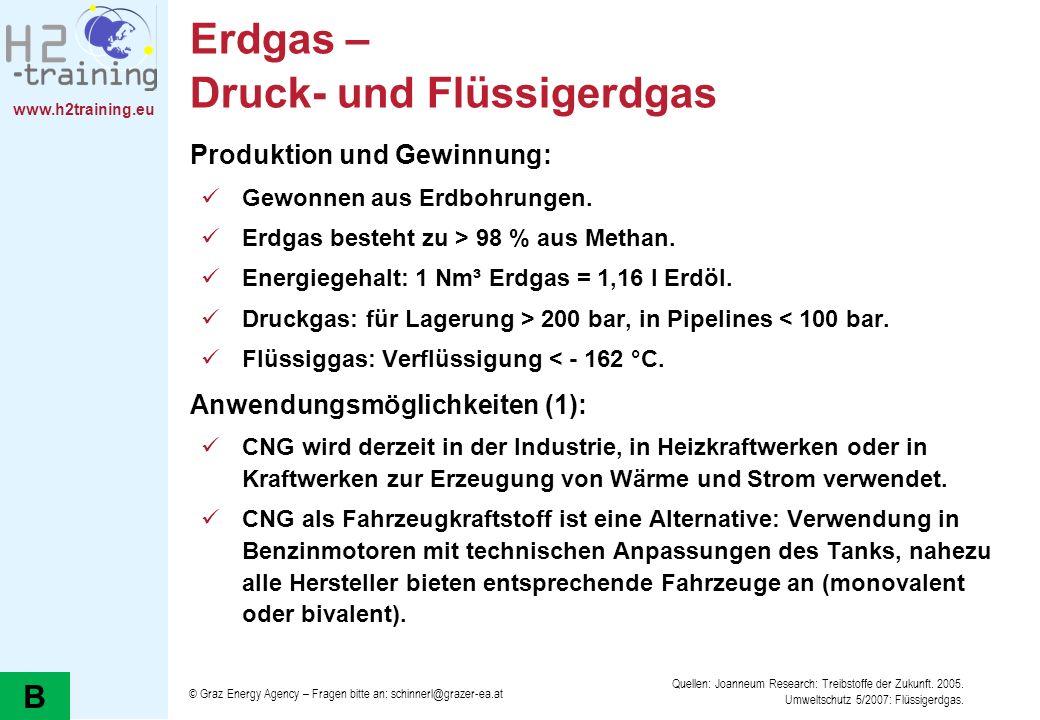 Erdgas – Druck- und Flüssigerdgas