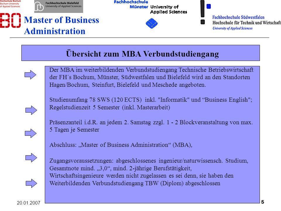 Übersicht zum MBA Verbundstudiengang