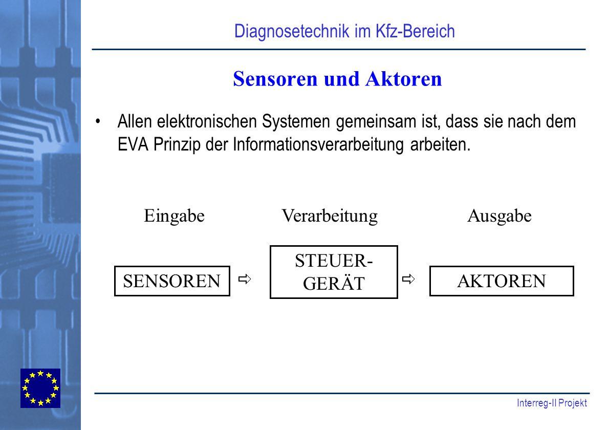 Sensoren und Aktoren Allen elektronischen Systemen gemeinsam ist, dass sie nach dem EVA Prinzip der Informationsverarbeitung arbeiten.