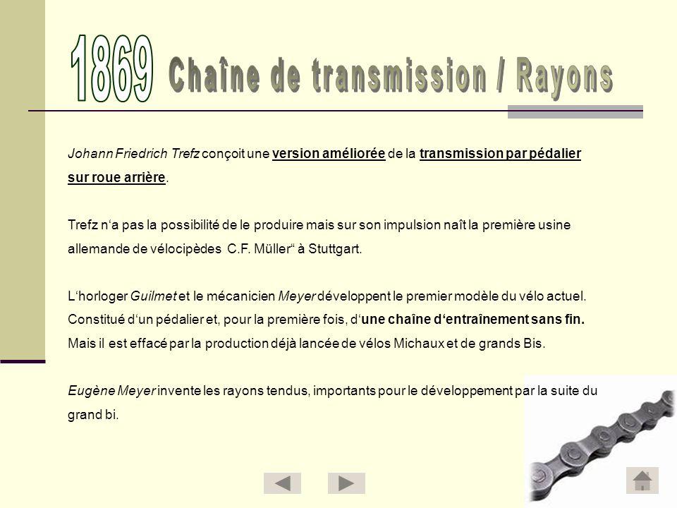 Chaîne de transmission / Rayons