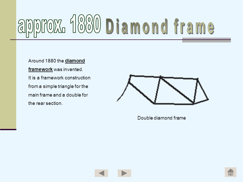 approx. 1880 Diamond frame Around 1880 the diamond
