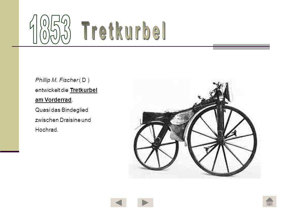 1853 Tretkurbel Phillip M. Fischer ( D ) entwickelt die Tretkurbel