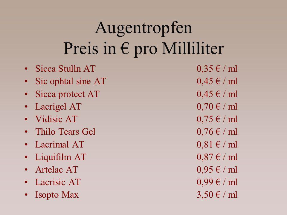 Augentropfen Preis in € pro Milliliter