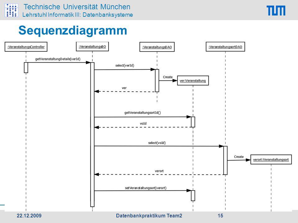 Datenbankpraktikum Team2