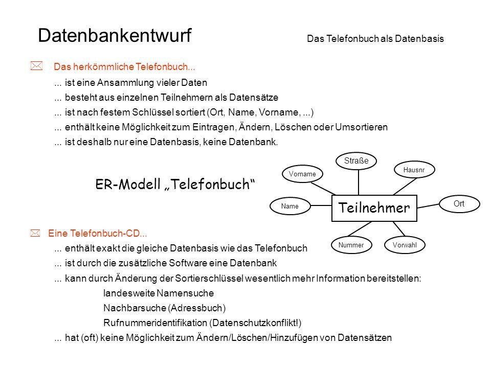 Datenbankentwurf Das Telefonbuch als Datenbasis