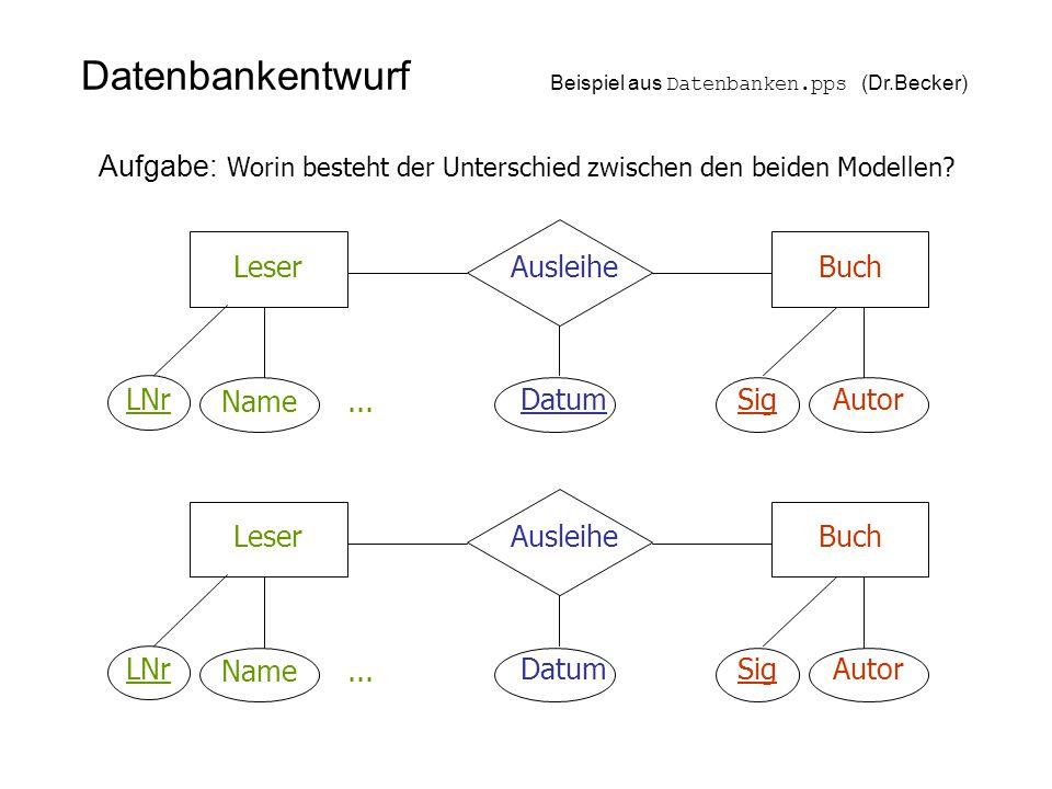 Datenbankentwurf Beispiel aus Datenbanken.pps (Dr.Becker)