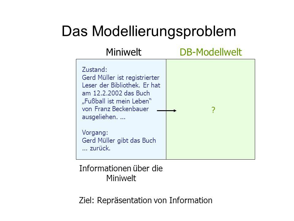 Das Modellierungsproblem