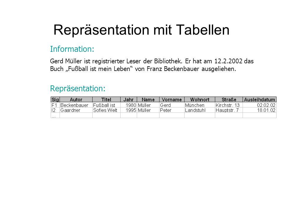 Repräsentation mit Tabellen