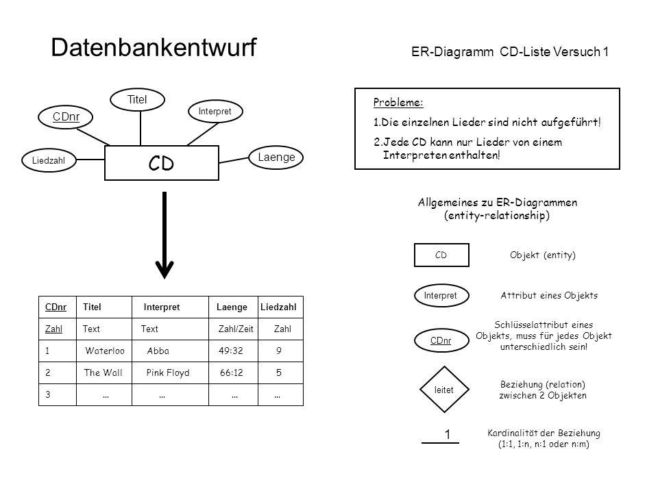 Datenbankentwurf ER-Diagramm CD-Liste Versuch 1