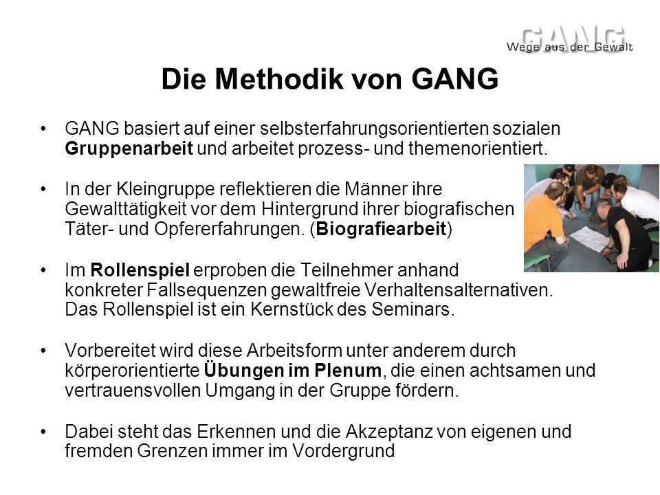 Die Methodik von GANG GANG basiert auf einer selbsterfahrungsorientierten sozialen Gruppenarbeit und arbeitet prozess- und themenorientiert.
