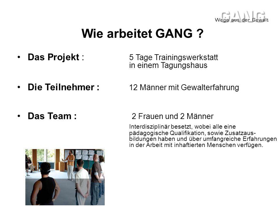 Wie arbeitet GANG Das Projekt : 5 Tage Trainingswerkstatt in einem Tagungshaus.