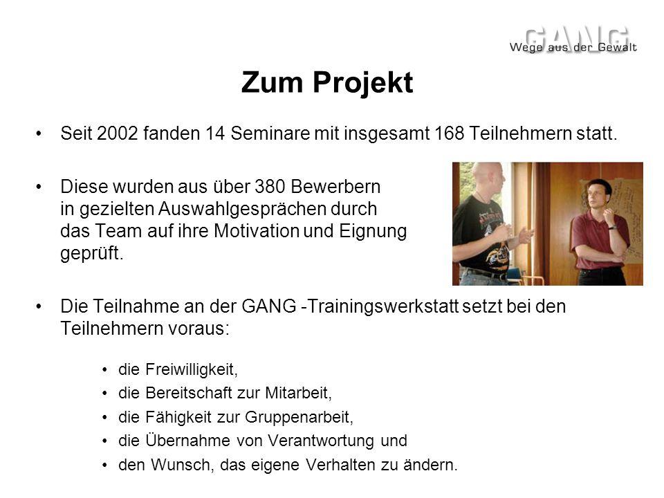 Zum Projekt Seit 2002 fanden 14 Seminare mit insgesamt 168 Teilnehmern statt.