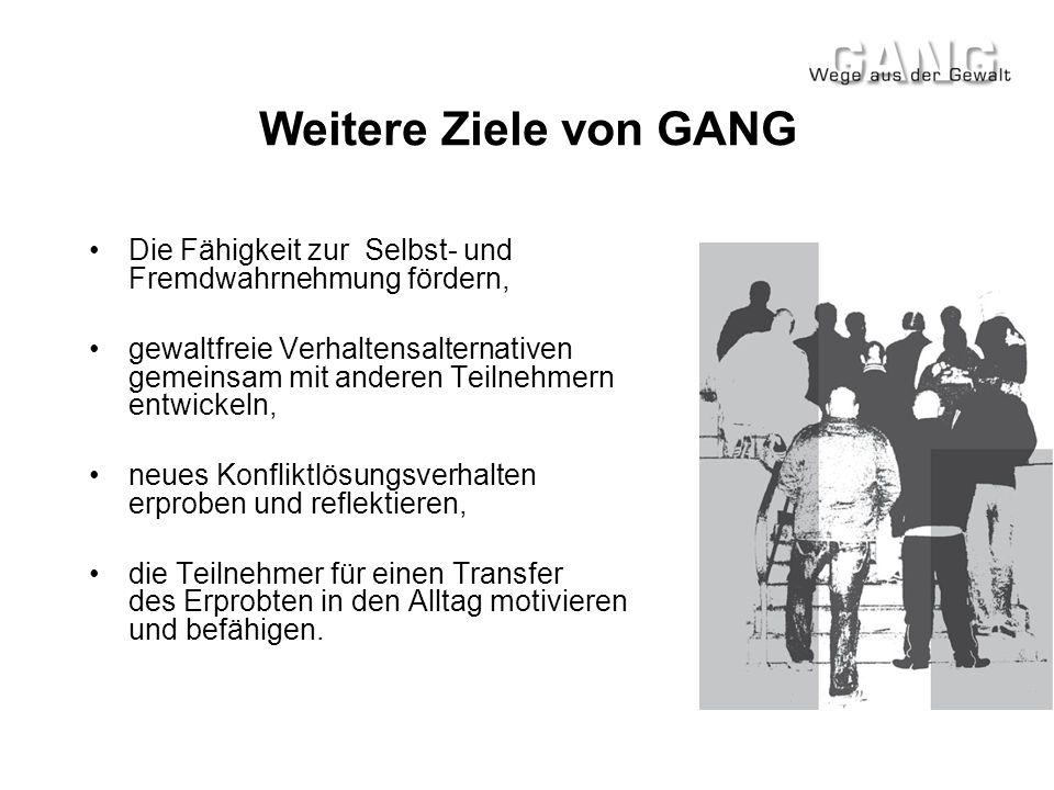 Weitere Ziele von GANG Die Fähigkeit zur Selbst- und Fremdwahrnehmung fördern,