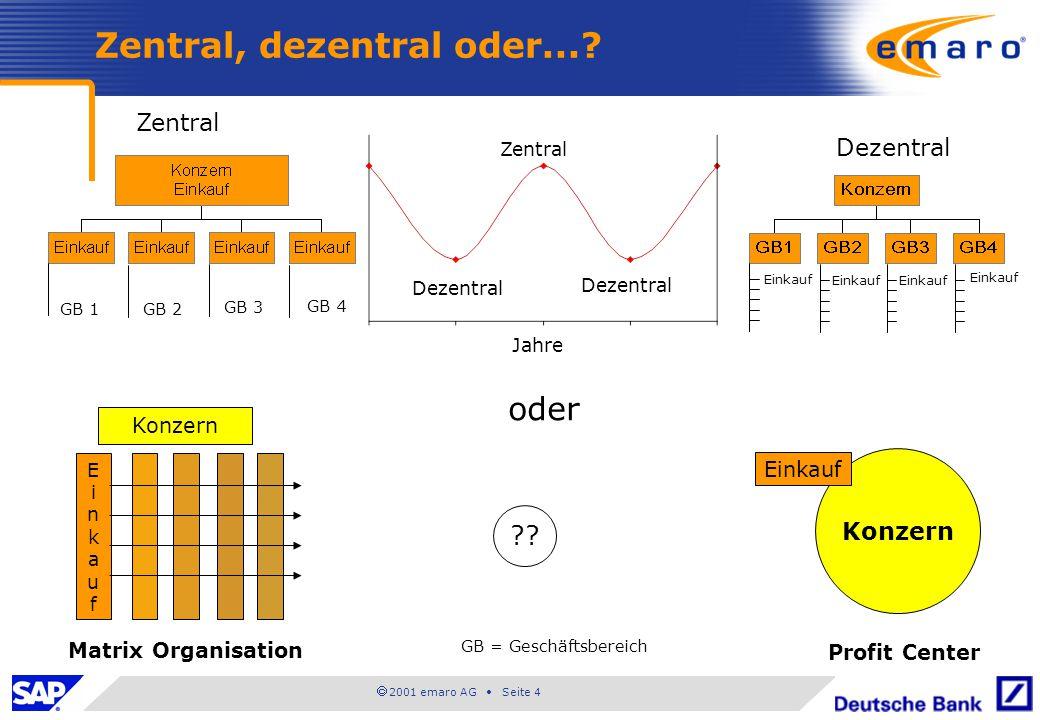 Zentral, dezentral oder...