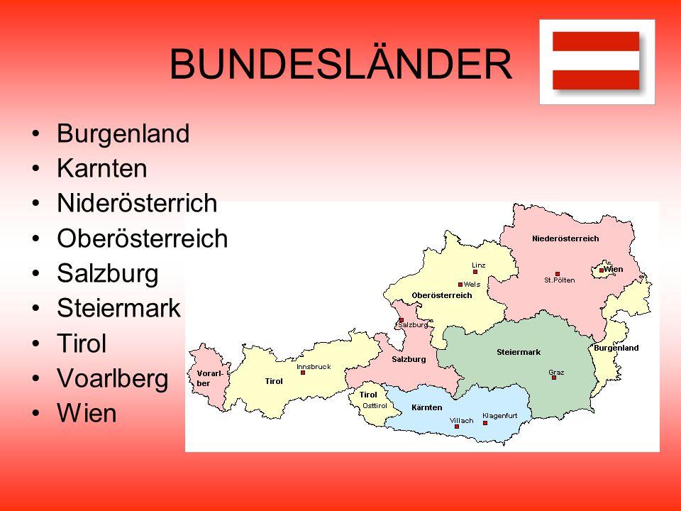 BUNDESLÄNDER Burgenland Karnten Niderösterrich Oberösterreich Salzburg