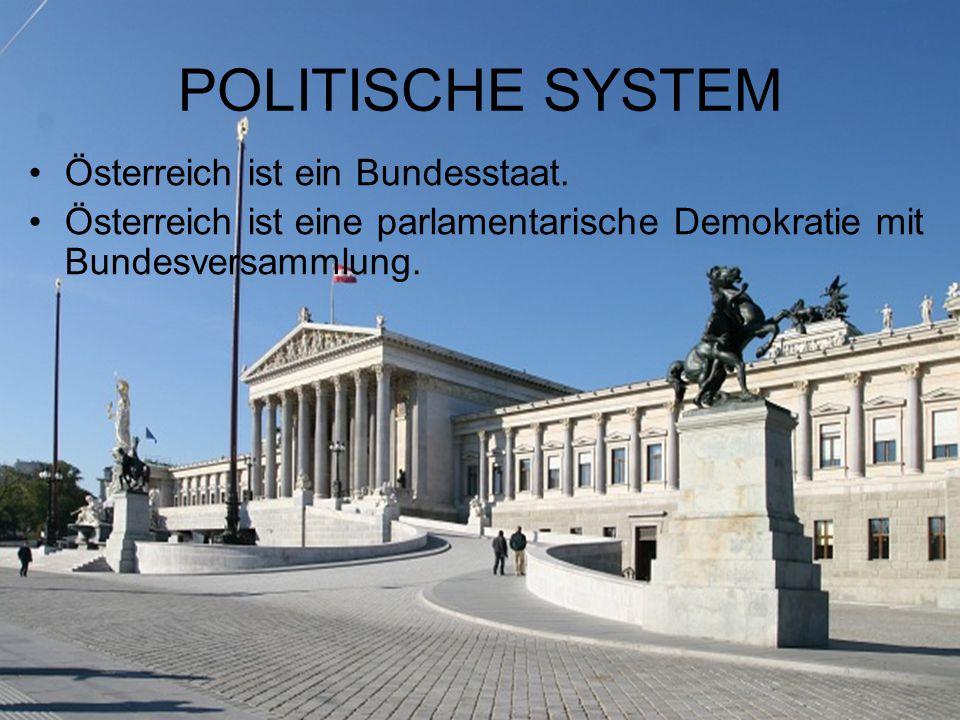 POLITISCHE SYSTEM Österreich ist ein Bundesstaat.