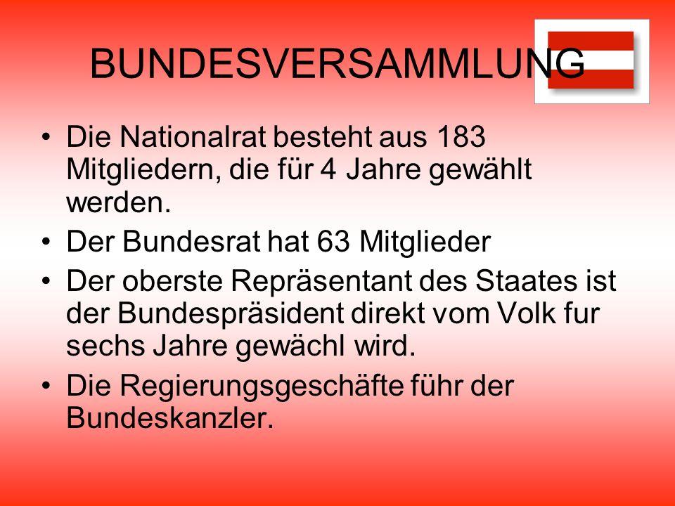 BUNDESVERSAMMLUNG Die Nationalrat besteht aus 183 Mitgliedern, die für 4 Jahre gewählt werden. Der Bundesrat hat 63 Mitglieder.