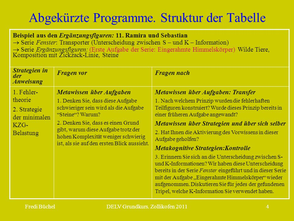 Abgekürzte Programme. Struktur der Tabelle