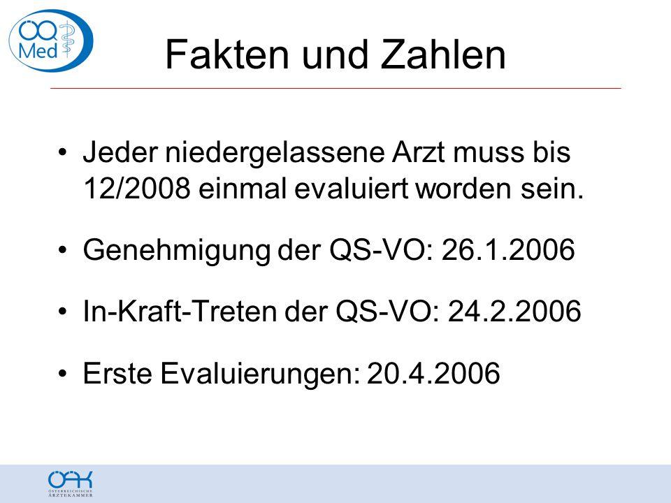 Fakten und Zahlen Jeder niedergelassene Arzt muss bis 12/2008 einmal evaluiert worden sein. Genehmigung der QS-VO: 26.1.2006.
