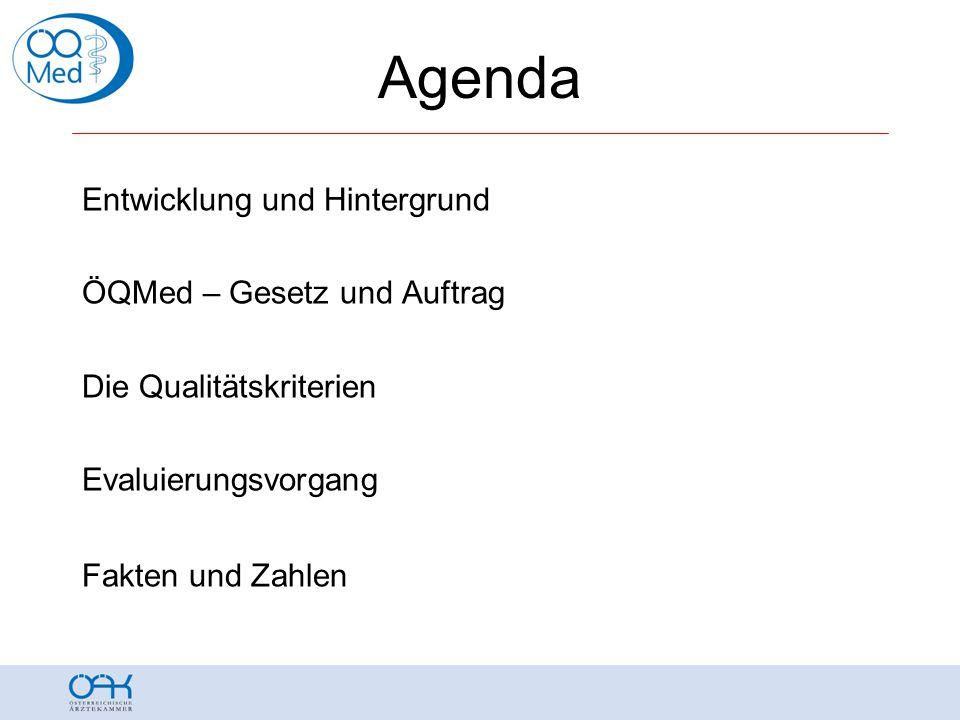 Agenda Entwicklung und Hintergrund ÖQMed – Gesetz und Auftrag