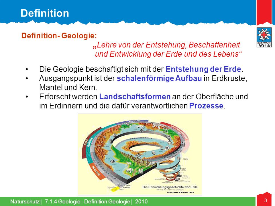 Definition Definition- Geologie: