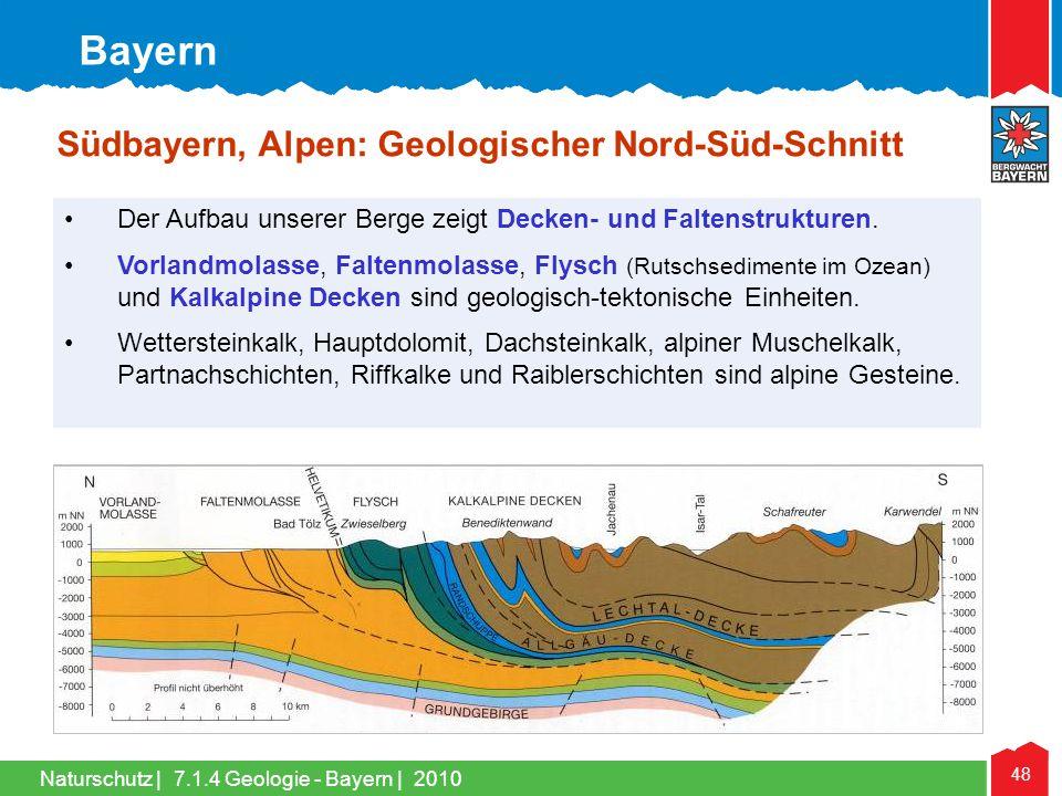 Bayern Südbayern, Alpen: Geologischer Nord-Süd-Schnitt