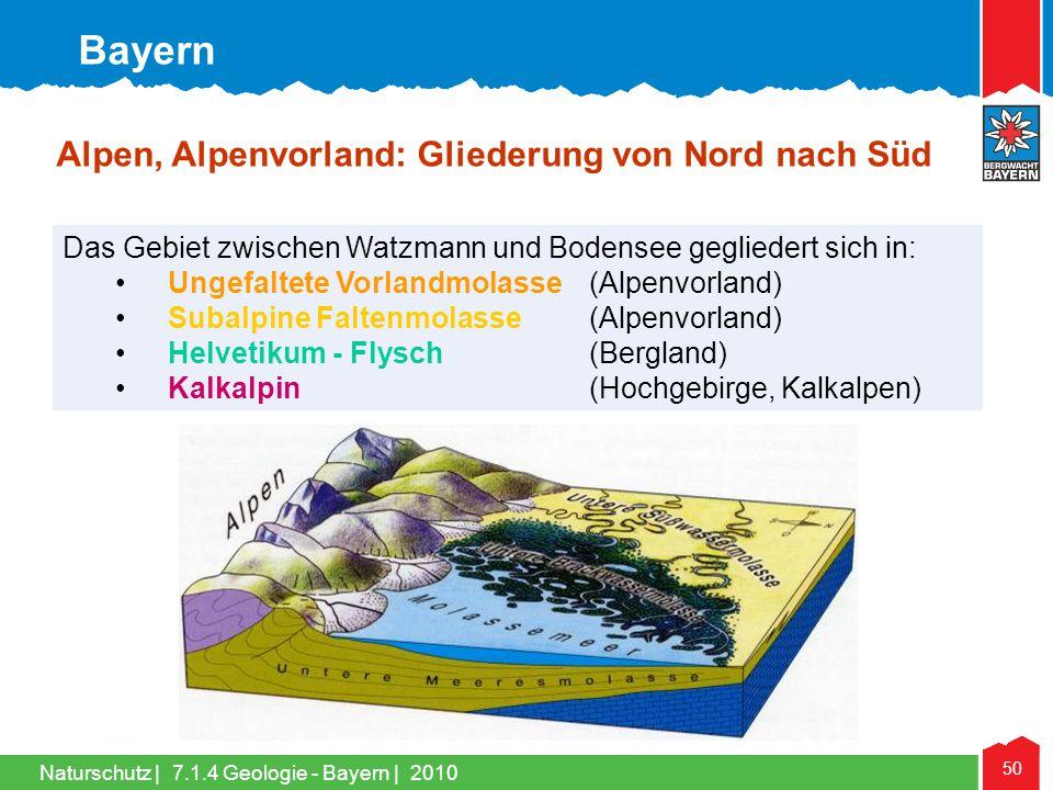Bayern Alpen, Alpenvorland: Gliederung von Nord nach Süd