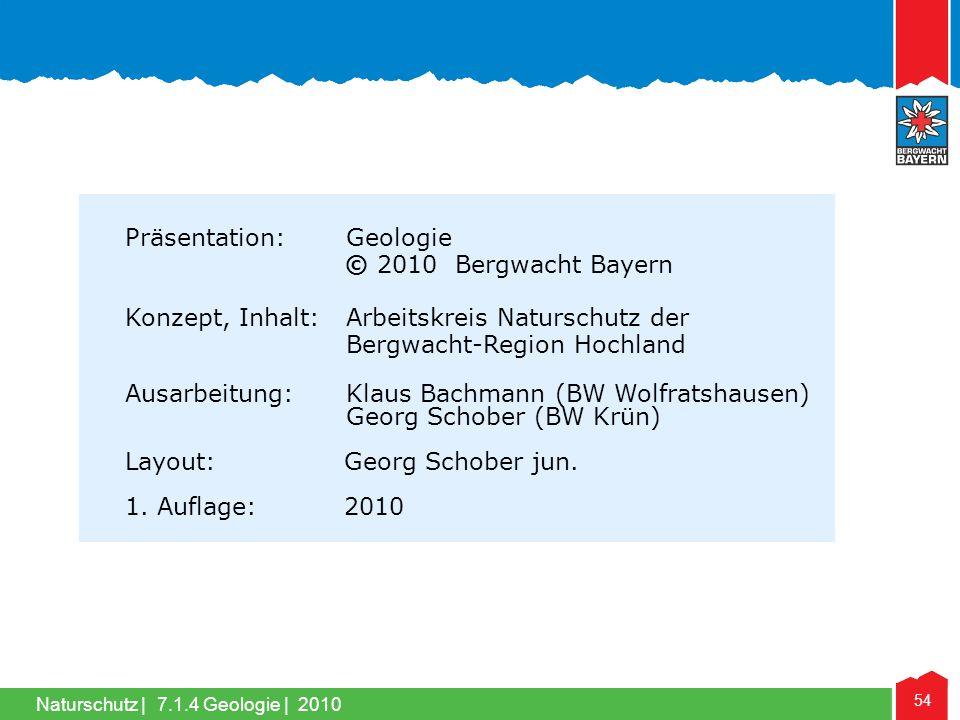 Präsentation: Geologie © 2010 Bergwacht Bayern