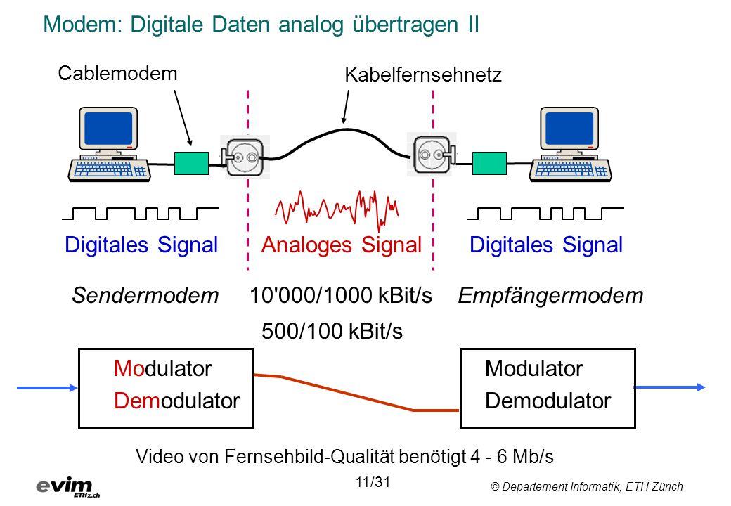 Modem: Digitale Daten analog übertragen II