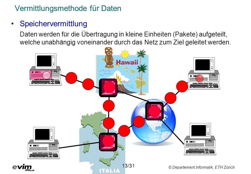 Vermittlungsmethode für Daten