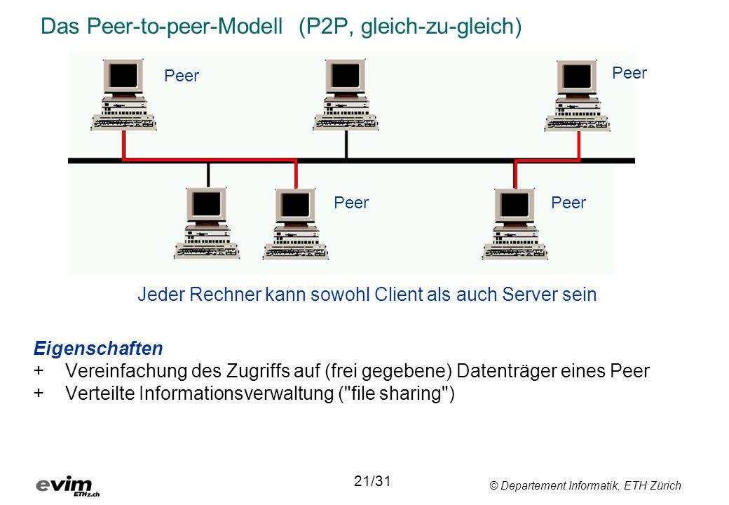 Das Peer-to-peer-Modell (P2P, gleich-zu-gleich)