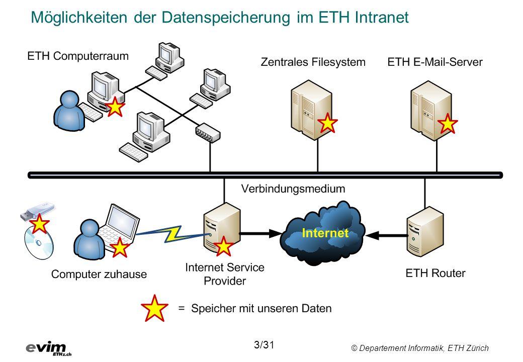 Möglichkeiten der Datenspeicherung im ETH Intranet