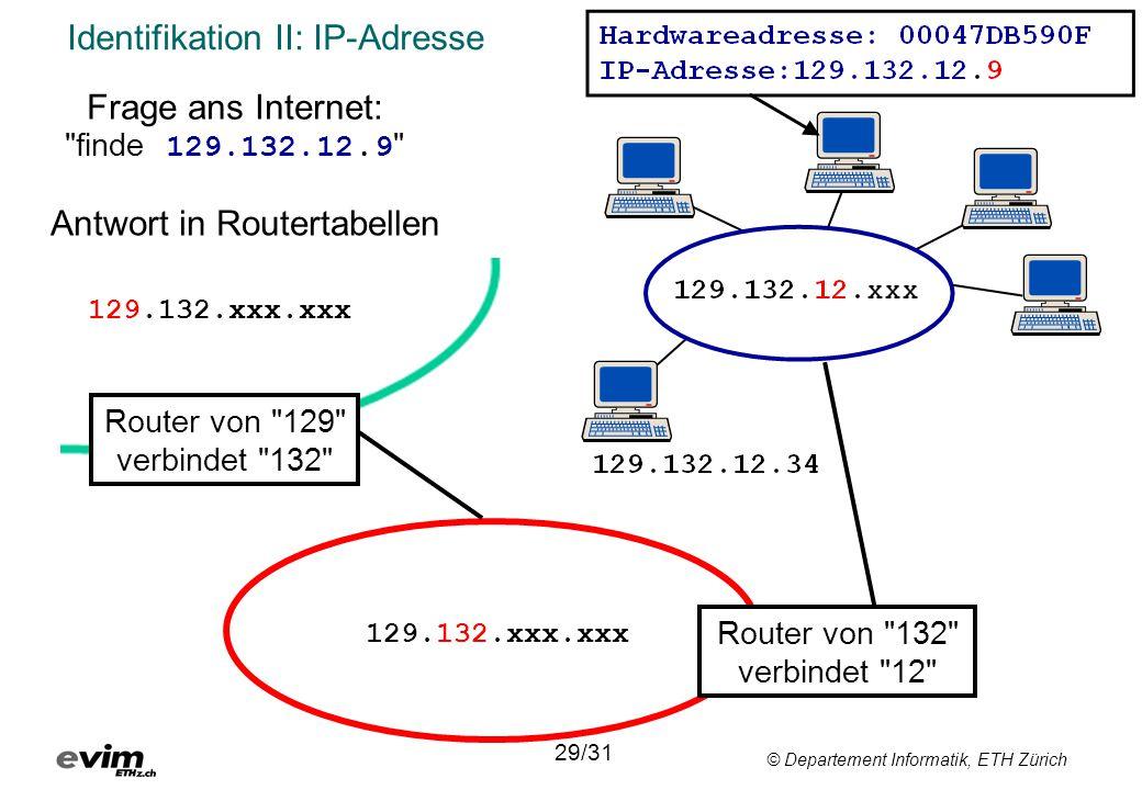 Identifikation II: IP-Adresse
