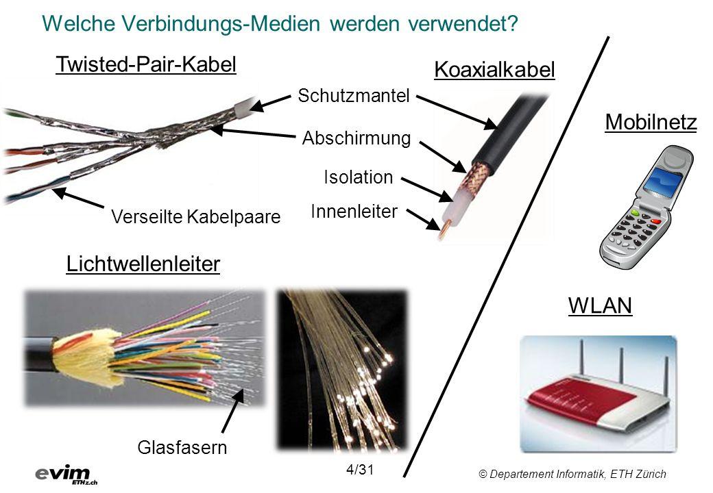 Welche Verbindungs-Medien werden verwendet