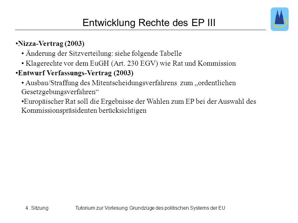 Entwicklung Rechte des EP III