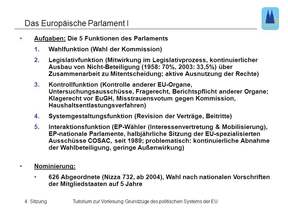 Das Europäische Parlament I