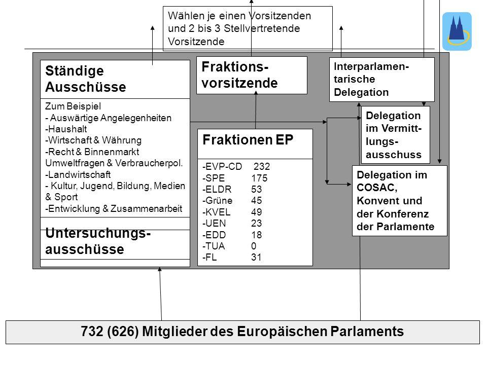 732 (626) Mitglieder des Europäischen Parlaments