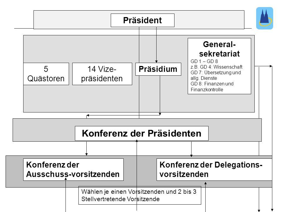 Konferenz der Präsidenten