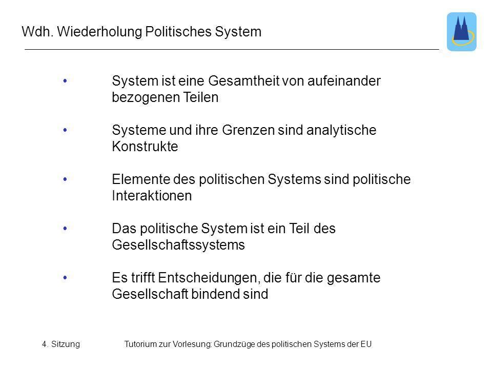 Wdh. Wiederholung Politisches System