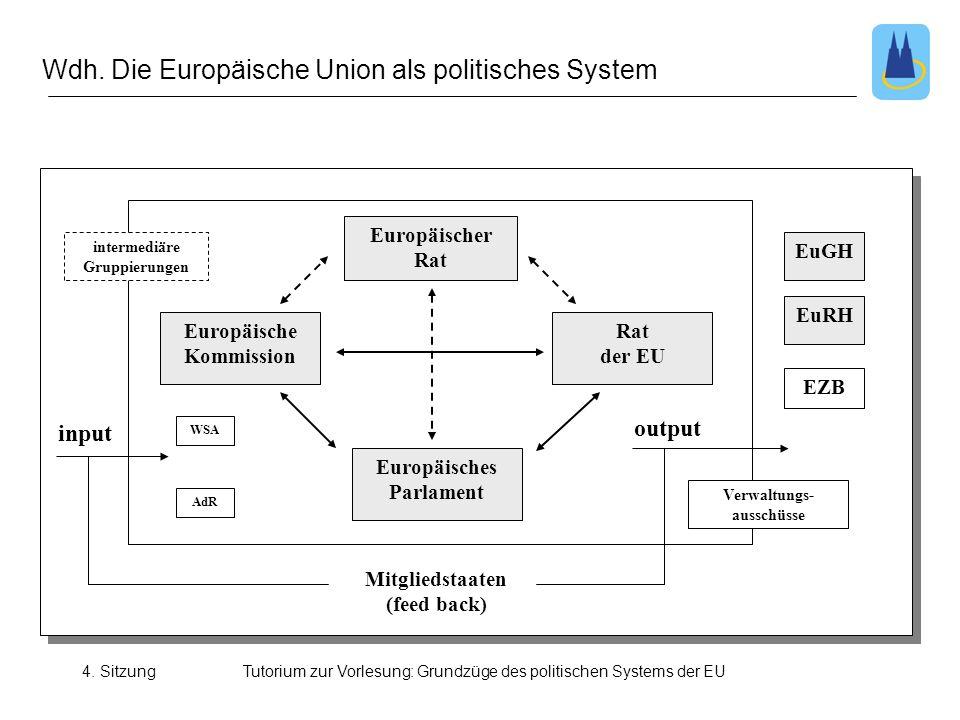 Wdh. Die Europäische Union als politisches System