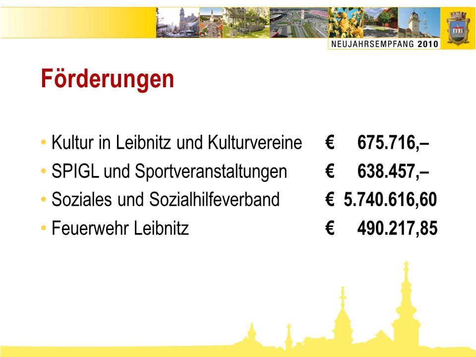 Förderungen Kultur in Leibnitz und Kulturvereine € 675.716,–