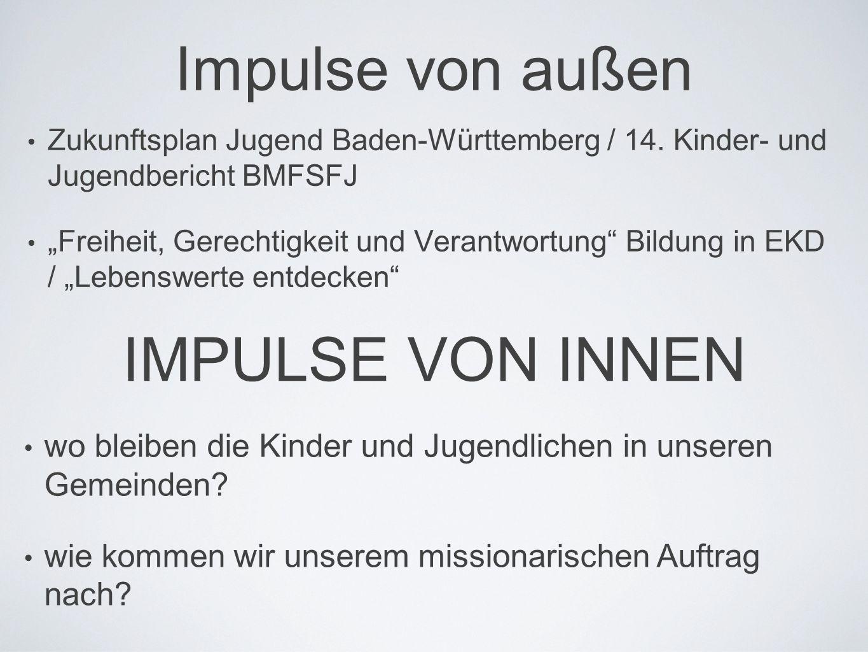Impulse von außen IMPULSE VON INNEN