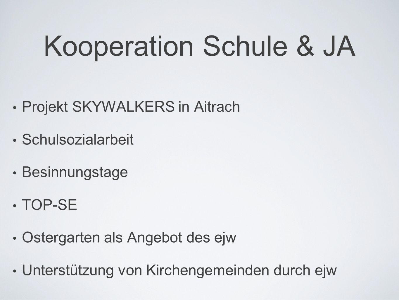 Kooperation Schule & JA
